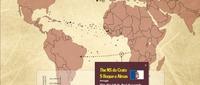 slate-slavery-map-e1448013084325-620x264 (1)